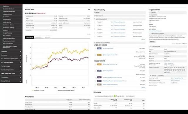 The Market Intelligence Platform